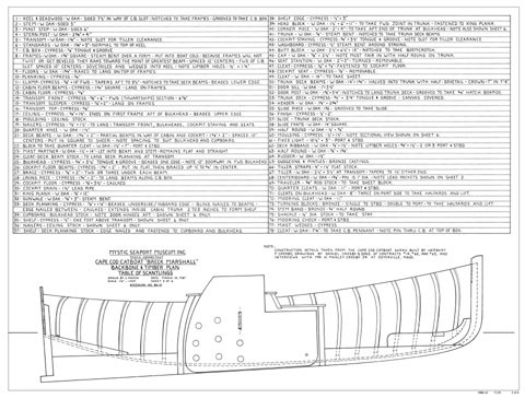 Breck marshall cape cod catboat mystic seaport ships plans - The marshall plan was designed to ...